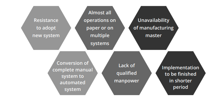 Key challeneges in implementation